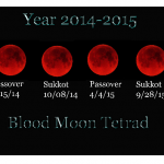 Coming Soon – Four Blood Moons!