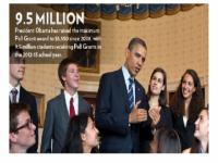 Photo credit: White House.