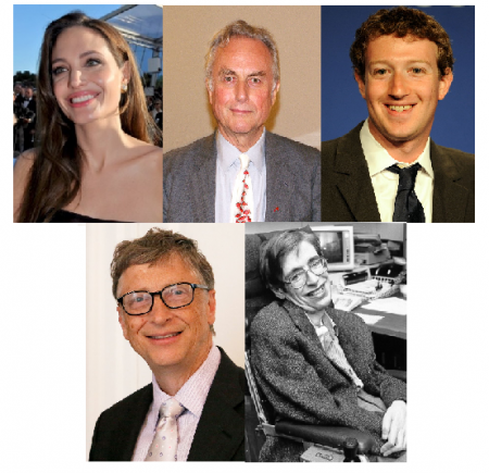 Photo Credit: Wikipedia - Angelina Jolie,Richard Dawkins ,Mark Zuckerberg,Bill Gates and Stephen Hawking.