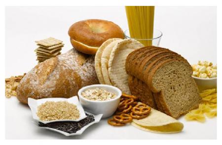 Will A Gluten Free Diet