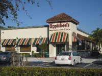 Photo credit: https://commons.wikimedia.org/wiki/File:Applebee's,_Coral_Springs.jpg