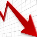 Jamaica's Economy Shows 10% Decline